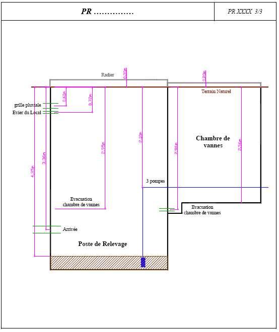 Cartographie et sch matisation fonctionnelle premeshyd prestations de mesures hydrauliques - Les cotes d un plan ...